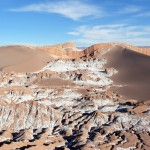 San Pedro de Atacama - Vallée de la lune